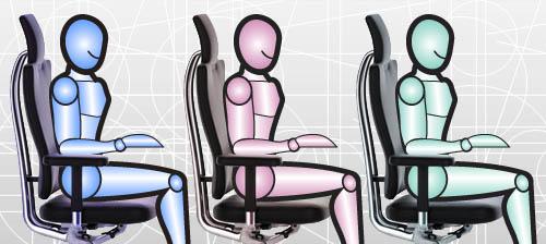 Ergonom a actualizaci n prevenci n y bienestar for Mobiliario ergonomico