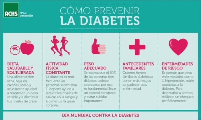 C mo prevenir la diabetes prevenci n y salud - Alimentos contra diabetes ...