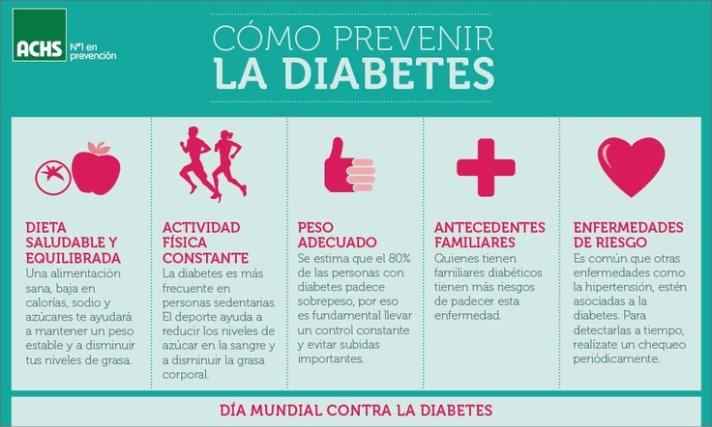 comoprevenir diabetes