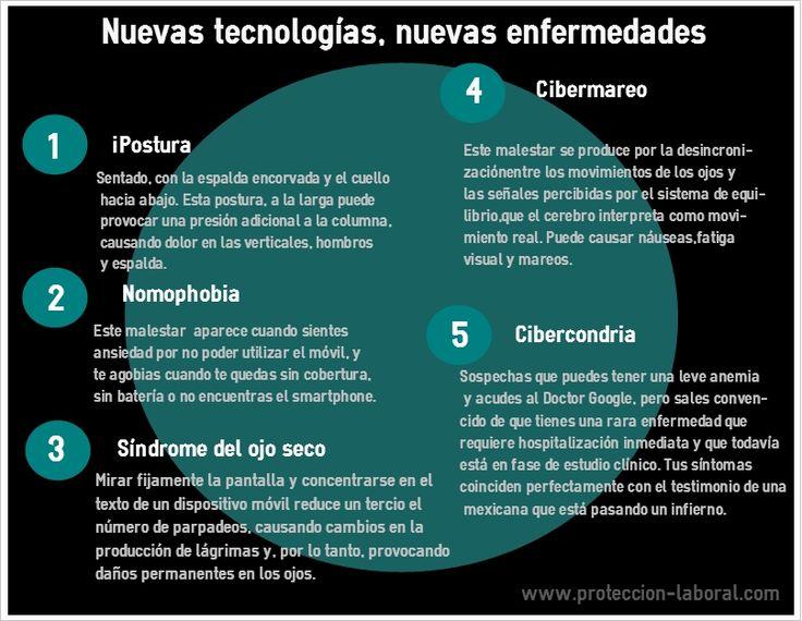 nuevastecnologias